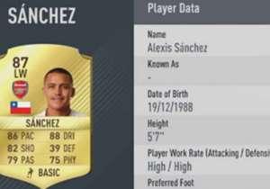 Goal mostra os jogadores chilenos com as melhores pontuações no game da EA Sports. Confira!