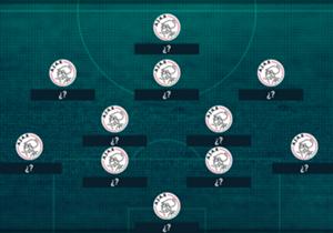 Lozano encajaría perfecto en el esquema del equipo holandés.