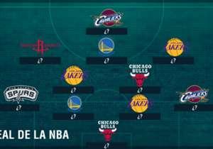 A partir de las características de los jugadores de la liga de básquet más grande del mundo, que comienza hoy, en qué posición se ubicarían en una cancha de 11.