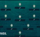 El XI ideal histórico de Brasil