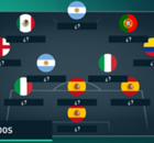 Once ideal de futbolistas lindos
