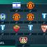 Un repaso por los que peor jugaron en el torneo más prestigioso de Europa.