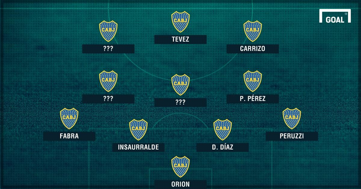 Como Va Boca: ¿Cómo Formará Boca En La Primera Semifinal De La Copa