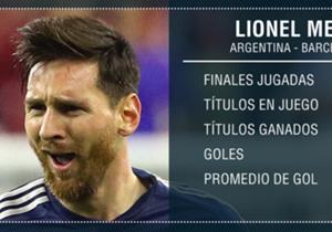 Messi tiene un récord positivo impresionante en finales. Este domingo, buscará ganar su primer título con la Selección argentina.