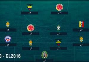 ¿Cómo es esto? Elegimos a los que brillaron en la Copa Libertadores que también estarán en la Copa América.