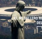 El medallero del futbol en los JJ.OO.