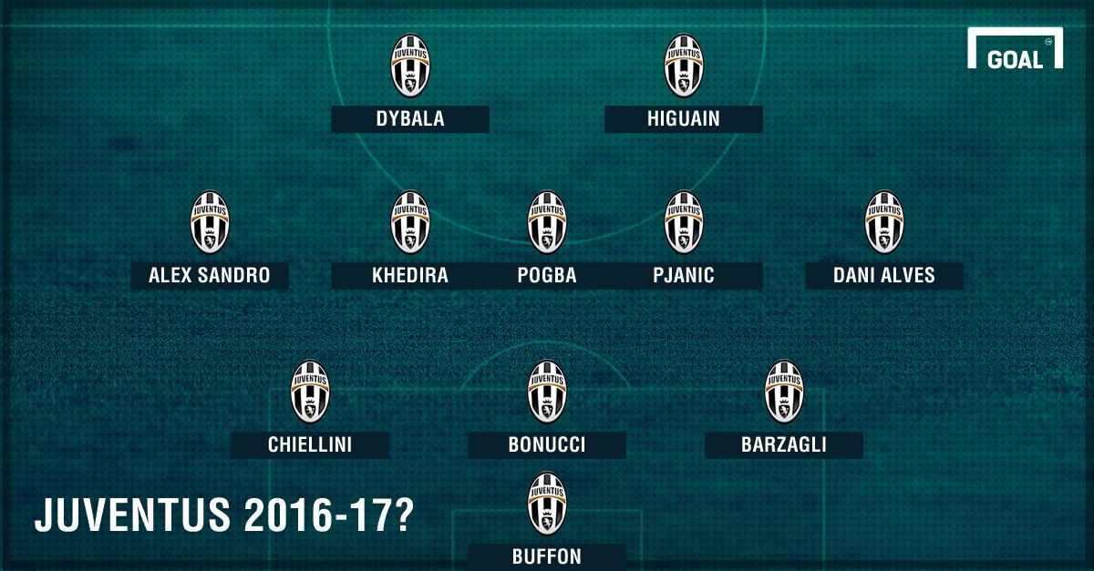 Cómo formaría Juventus con Higuaín - Goal.com