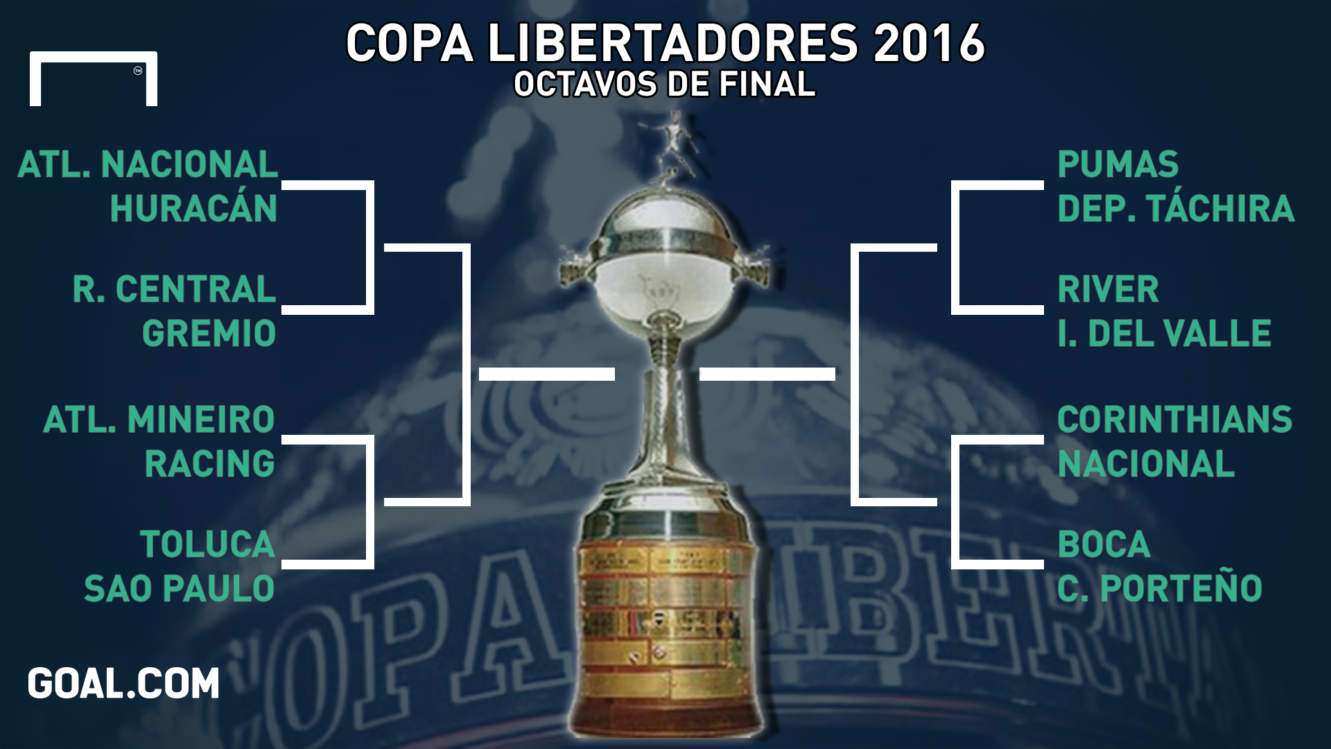Copa Libertadores Review: Sao Paulo beats The Strongest to last 16 ...
