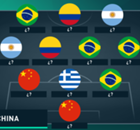 El XI ideal del torneo chino