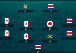 La Concacaf dio a conocer el equipo ideal de los jugadores más destacados de la región durante el 2016. México y Costa Rica, con cuatro integrantes cada uno, dominan el once.