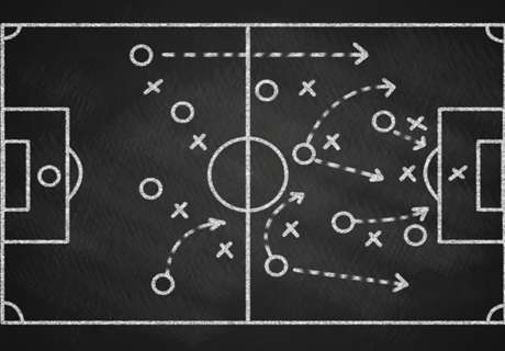 Sejarah Evolusi Formasi Sepakbola