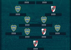 Se viene una nueva edición del River - Boca y en Goal te mostramos el equipo más costoso formado por futbolistas de ambos conjuntos, según Transfermarkt.