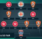GALLERY: A-League XI of 15-16 so far...
