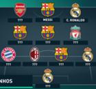 Galeria: O time dos sonhos da Uefa