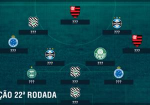 A rodada foi muito boa para o Palmeiras, mas apresentou algumas grandes surpresas, com destaques para paradões que fecharam o gol contra São Paulo e Santos