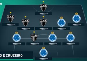 Neste domingo (30), Atlético-MG e Cruzeiro se enfrentam no superclássico mineiro pelo jogo de ida da final do Estadual, às 16h (de Brasília), no Mineirão. A história dos dois clubes e do dérbi foi construída por grandes craques. Por isso, nada mais jus...