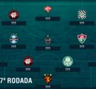 A seleção da 27ª rodada do Brasileirão