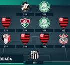 A seleção dos piores 37ª rodada do Brasileirão