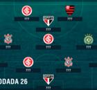 Galeria: veja piores da 26ª rodada do Brasileirão