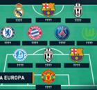 Galeria: Os onze melhores de todas as ligas europeias