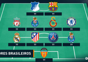 Quem foram os 11 melhores brasileiros na temporada europeia?