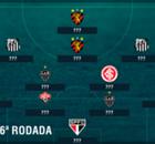 A seleção da rodada do Campeonato Brasileiro