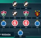 Galeria: o time de piores da 21ª rodada do Campeonato Brasileiro