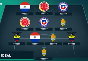 Confira a seleção da primeira rodada das Eliminatórias Sul-americanas para a Copa do Mundo de 2018 na Rússia
