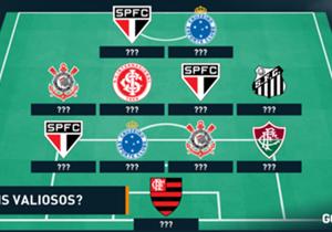 Segundo o TransferMarkt, este é o time de jogadores mais valiosos do Brasileirão