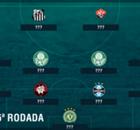 Brasileirão: os melhores da 36ª rodada