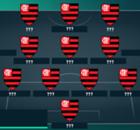Flamengo: O pior time de todos os tempos