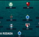 A seleção da 32ª rodada do Campeonato Brasileiro