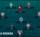 Melhores da 21ª rodada do Brasileirão