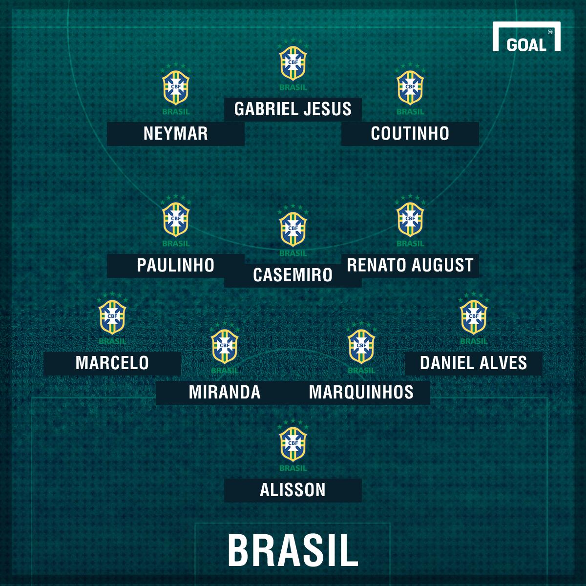 GFX Brasil Tite