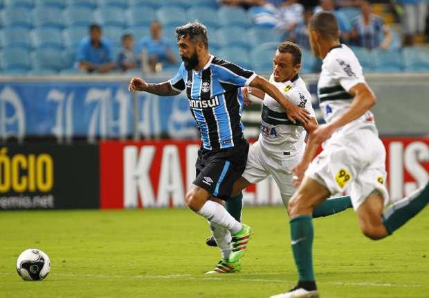 Coritiba x Grêmio Brasileirão 2016