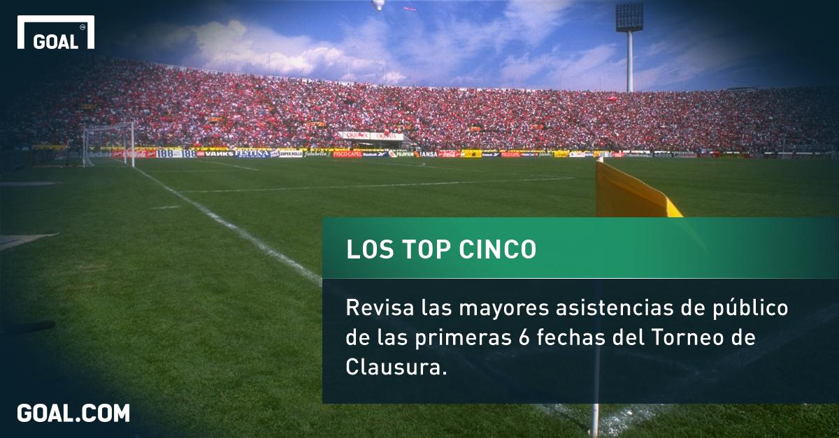 La tabla de futbol chileno 2016 calendar template 2016 for Puerta 27 estadio nacional