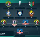 El XI ideal de la tercera fecha del Torneo de Clausura