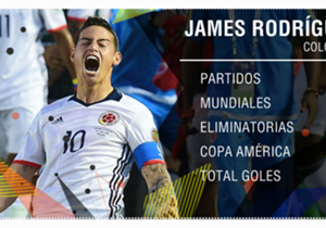 PS James Goleadores Colombia