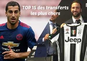 Alors que le mercato d'été est ouvert depuis plus d'un mois et demi, découvrez les 15 transferts de foot les plus chers conclus jusque-là !