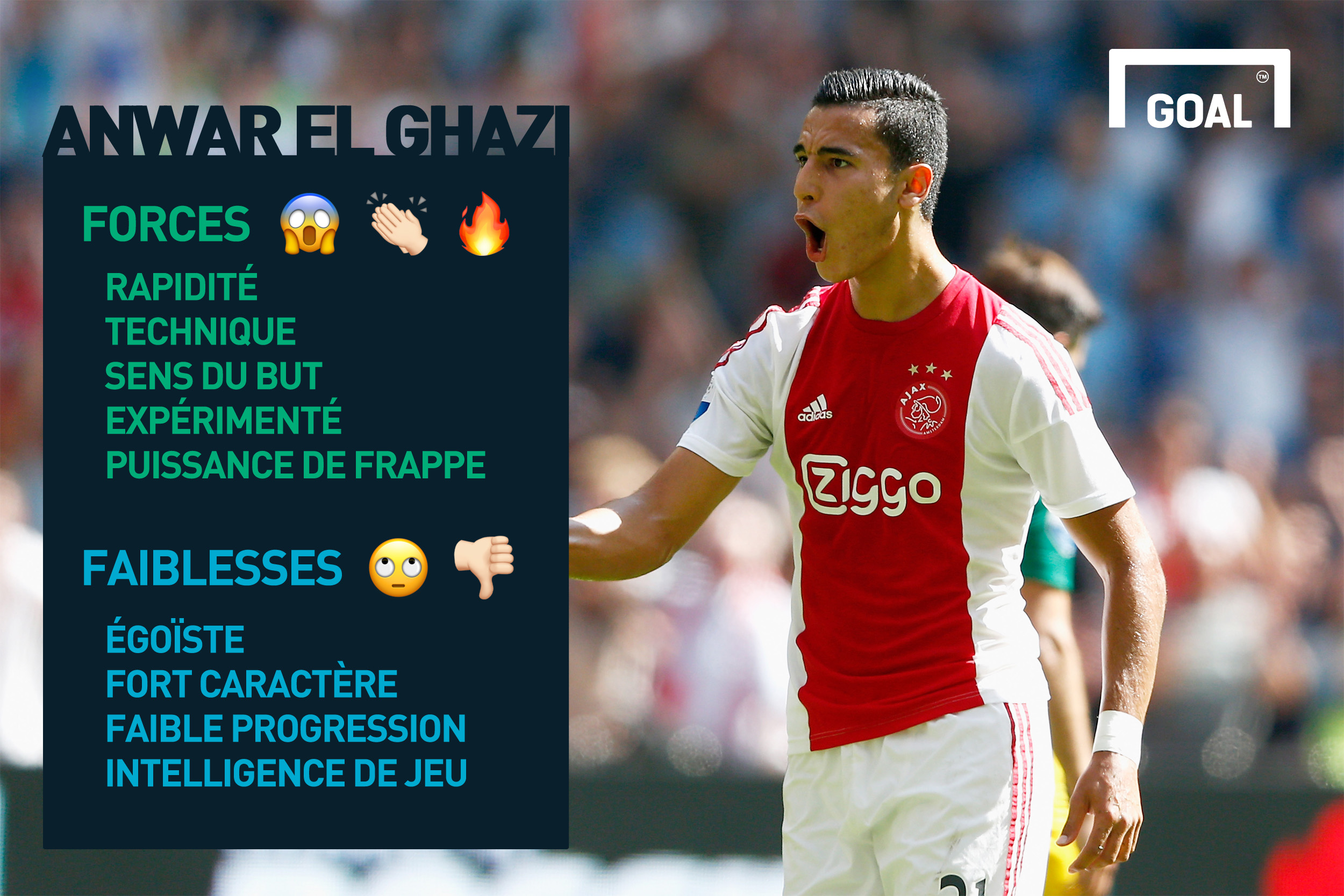Lille accueille El Ghazi — Officiel