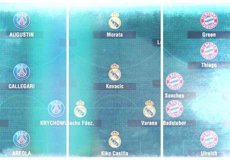 ¿Qué equipo tiene el mejor banquillo?