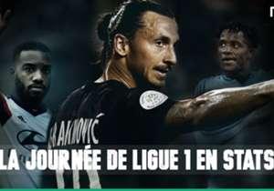 Goal et Opta vous proposent le top des statistiques pour tout savoir sur la 26e journée de la saison de Ligue 1.