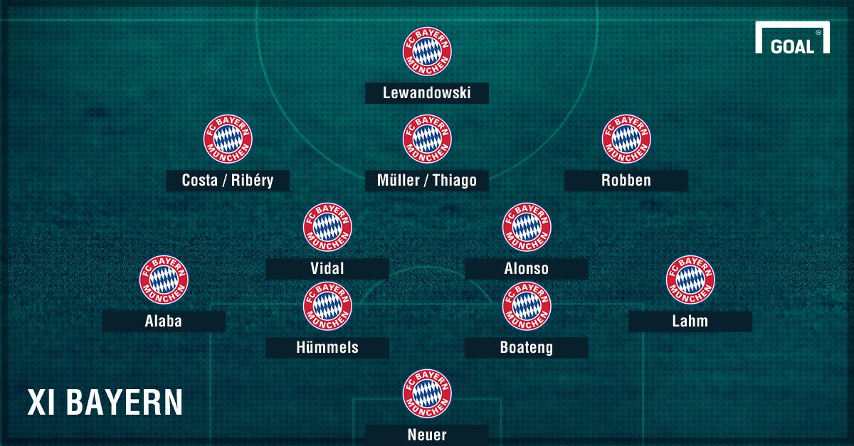 PS formation Bayern
