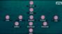 #BestXIAcademies Bayern Munich