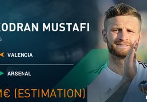PS Mustafi