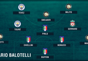 Et voici le onze des coéquipiers de Mario Balotelli.... Et découvrez quelques remplaçants la page suivante !