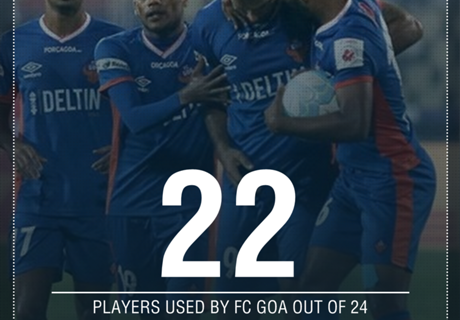 ISL 2016: Number of players used in all squads