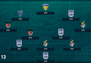 Team of the Round 13: While Mumbai City FC continued their winning run, NorthEast United grabbed a crucial win to keep their qualification hopes alive and a certain hat-trick hero's efforts went in vain in a well contested round..