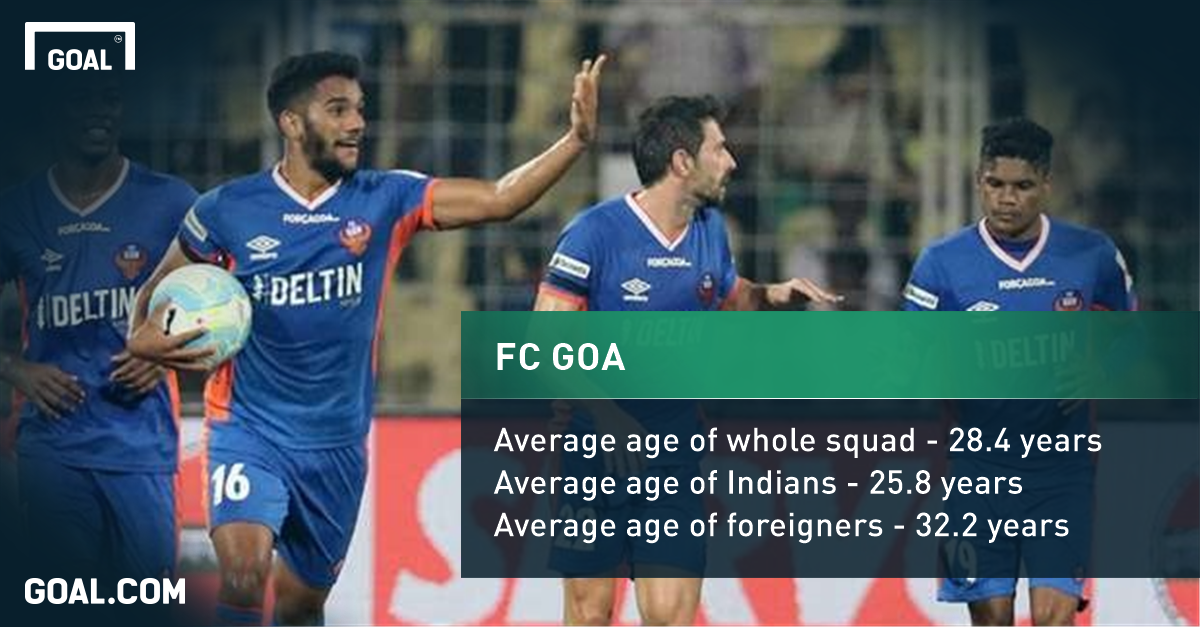 FC Goa Playing Surface - Goal.com