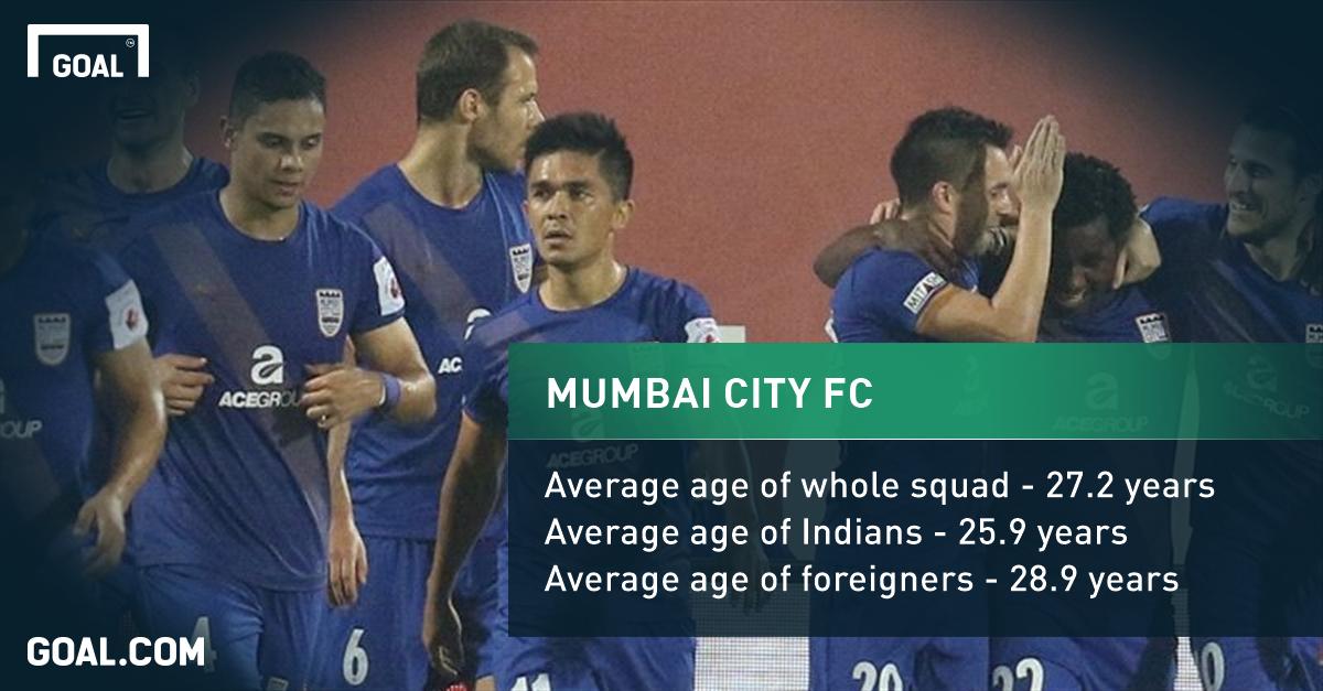 Mumbai City FC Playing Surface - Goal.com
